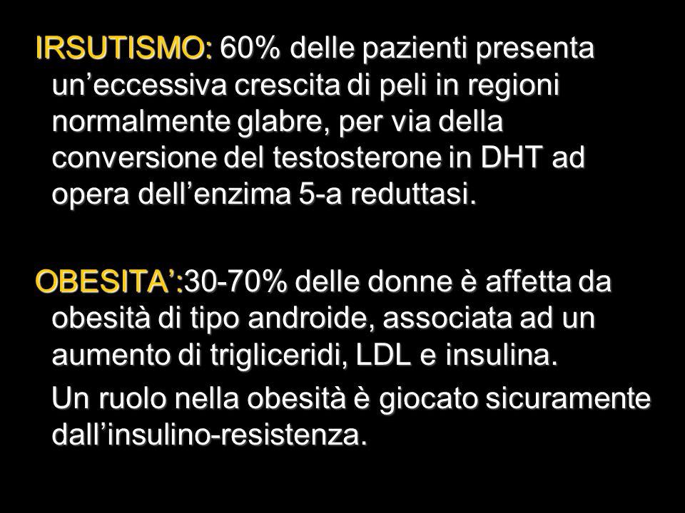 IRSUTISMO: 60% delle pazienti presenta un'eccessiva crescita di peli in regioni normalmente glabre, per via della conversione del testosterone in DHT ad opera dell'enzima 5-a reduttasi.