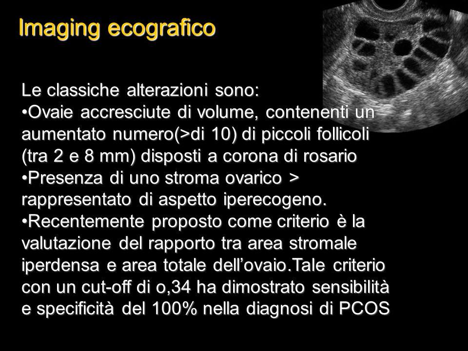 Imaging ecografico Le classiche alterazioni sono: