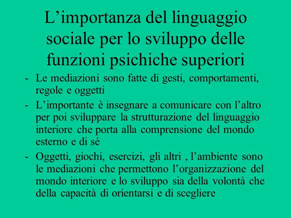 L'importanza del linguaggio sociale per lo sviluppo delle funzioni psichiche superiori