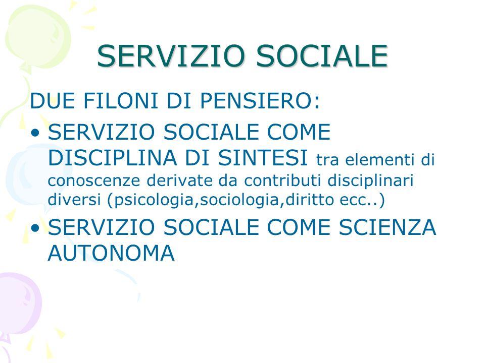 SERVIZIO SOCIALE DUE FILONI DI PENSIERO: