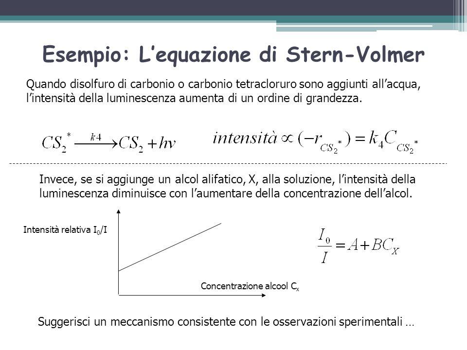 Esempio: L'equazione di Stern-Volmer