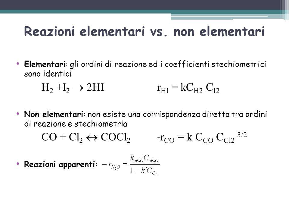 Reazioni elementari vs. non elementari