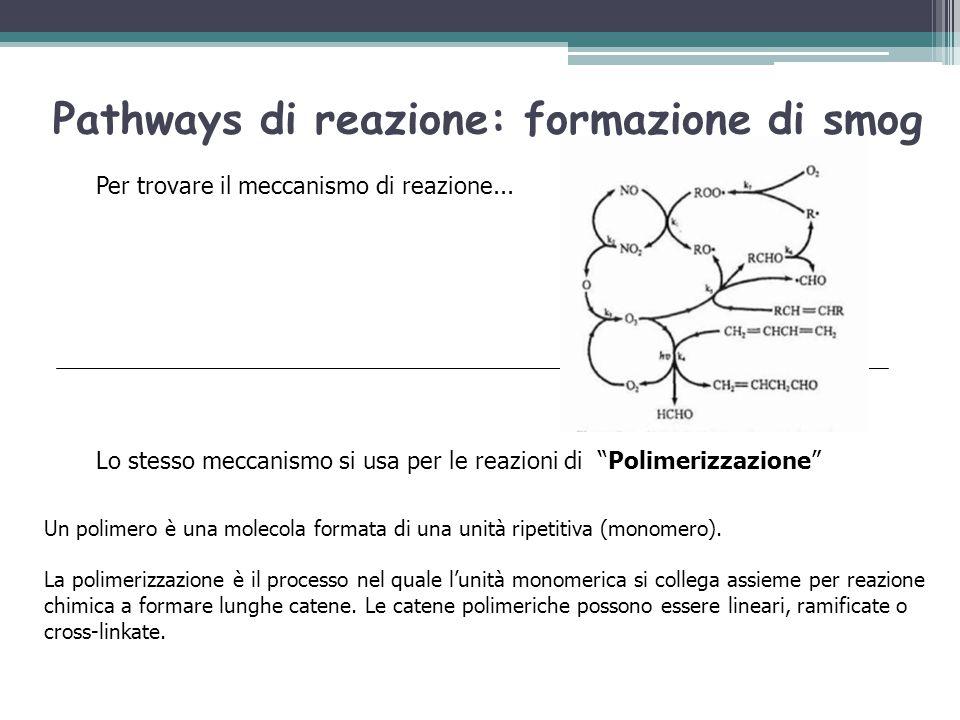 Pathways di reazione: formazione di smog
