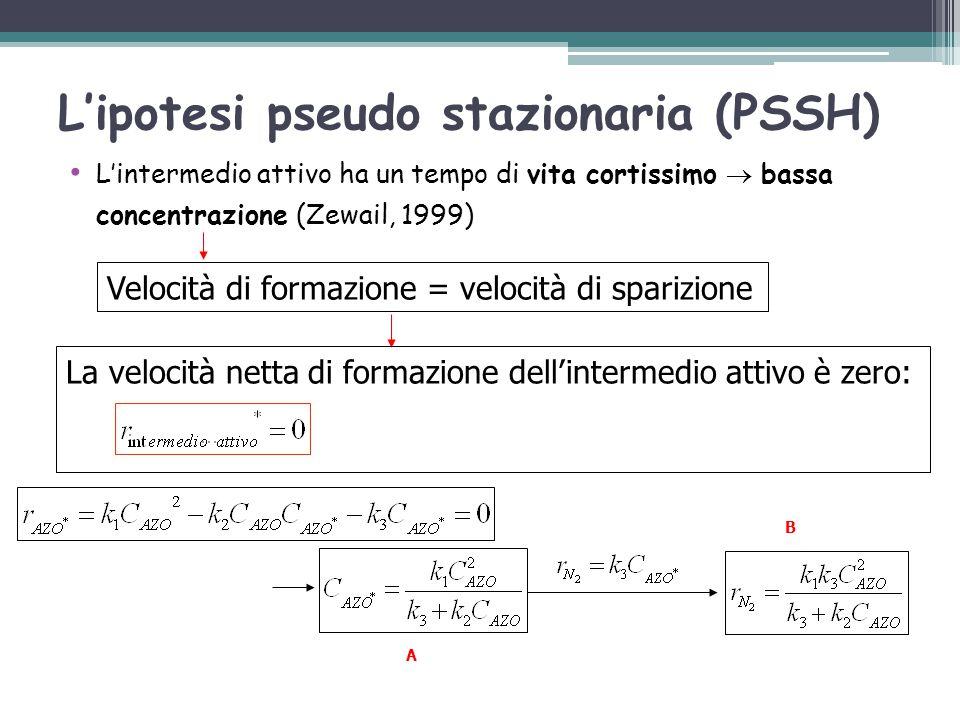 L'ipotesi pseudo stazionaria (PSSH)