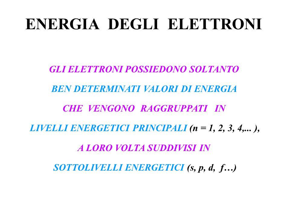 ENERGIA DEGLI ELETTRONI