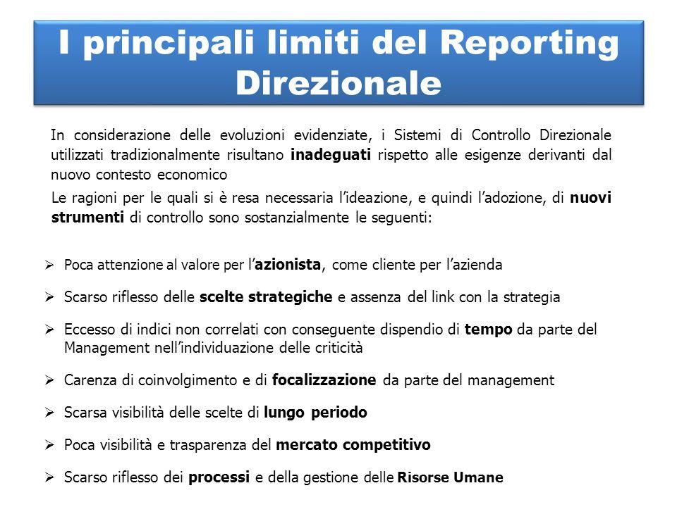 I principali limiti del Reporting Direzionale