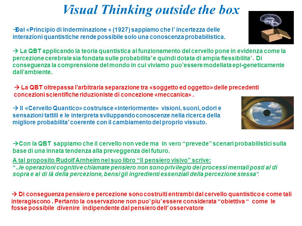 Visual Thinking outside the box