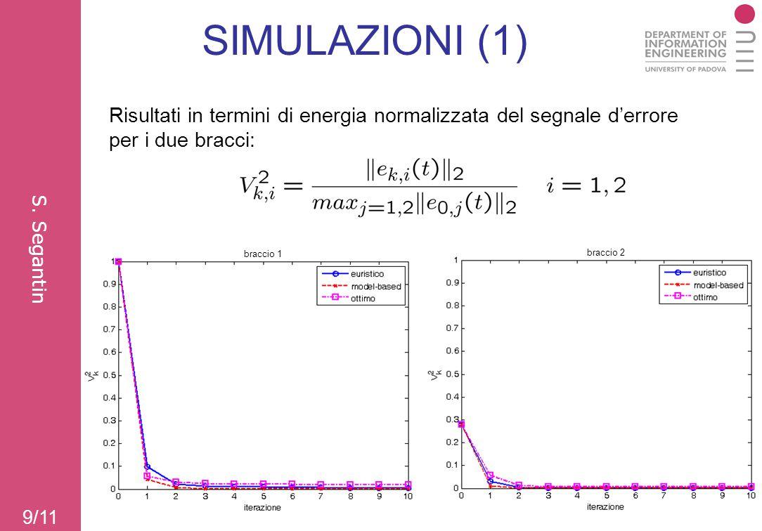 SIMULAZIONI (1) Risultati in termini di energia normalizzata del segnale d'errore per i due bracci: