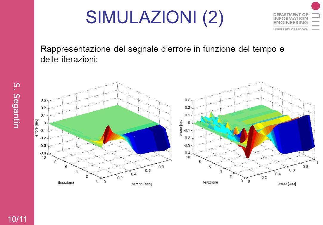 SIMULAZIONI (2) Rappresentazione del segnale d'errore in funzione del tempo e delle iterazioni: S. Segantin.