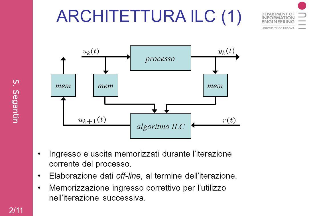 ARCHITETTURA ILC (1) processo mem mem mem algoritmo ILC