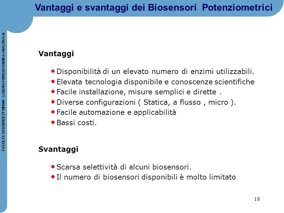 Vantaggi e svantaggi dei Biosensori Potenziometrici