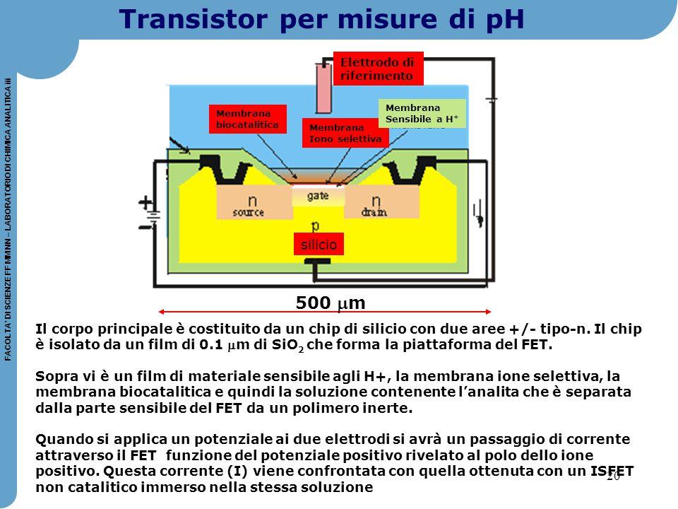 Transistor per misure di pH