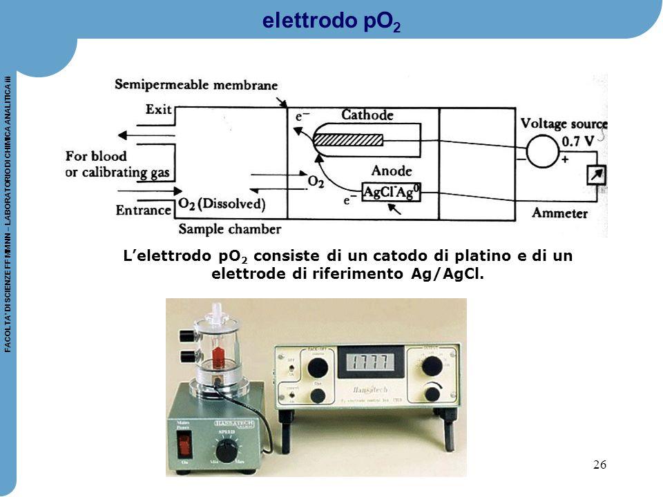 elettrodo pO2 L'elettrodo pO2 consiste di un catodo di platino e di un elettrode di riferimento Ag/AgCl.