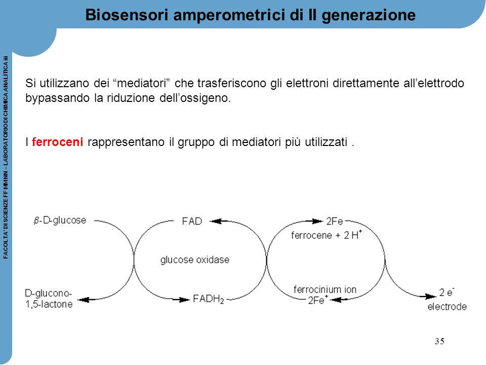 Biosensori amperometrici di II generazione