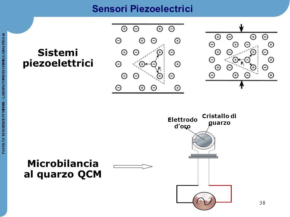 Sensori Piezoelectrici