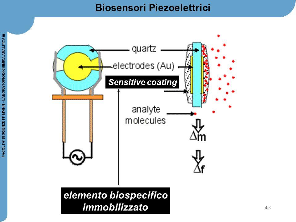 Biosensori Piezoelettrici elemento biospecifico