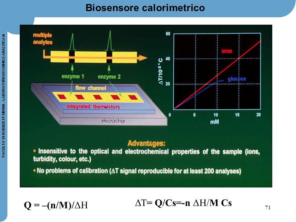 Biosensore calorimetrico