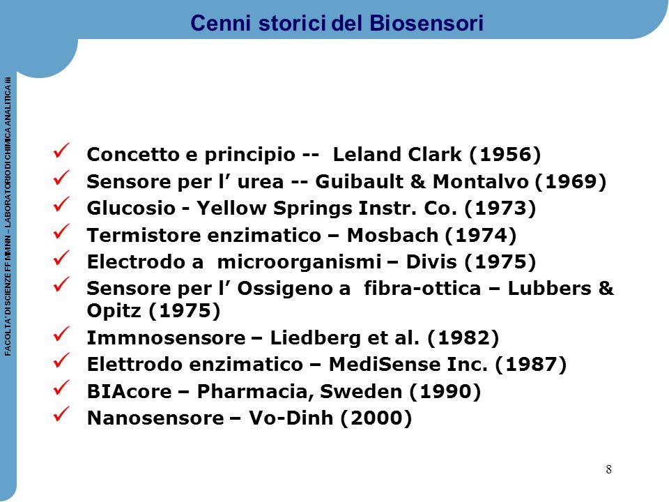 Cenni storici del Biosensori