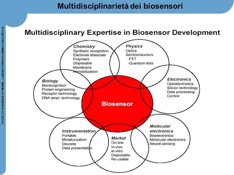 Multidisciplinarietà dei biosensori