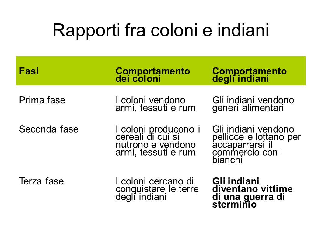 Rapporti fra coloni e indiani