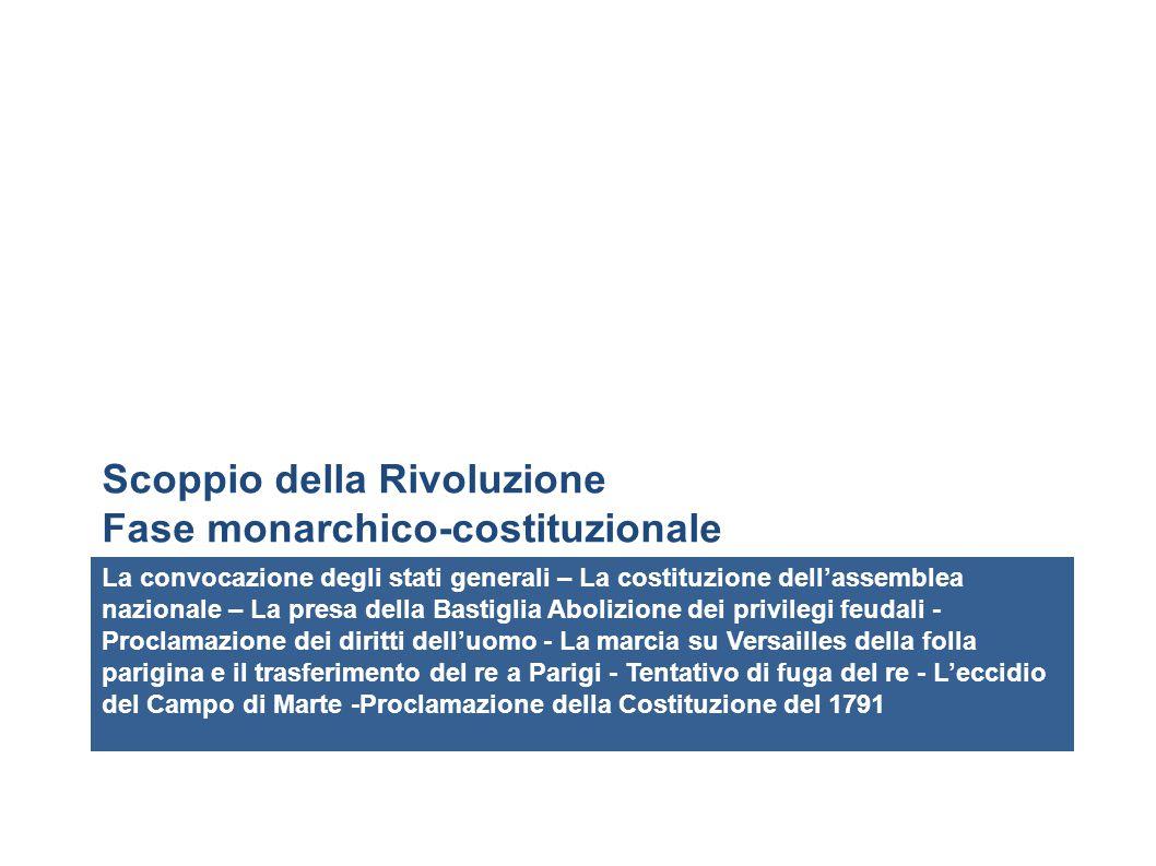 Scoppio della Rivoluzione Fase monarchico-costituzionale