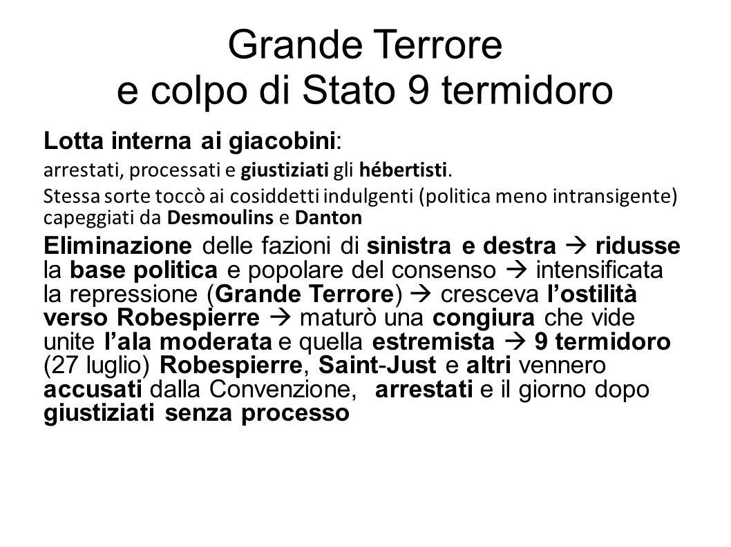 Grande Terrore e colpo di Stato 9 termidoro