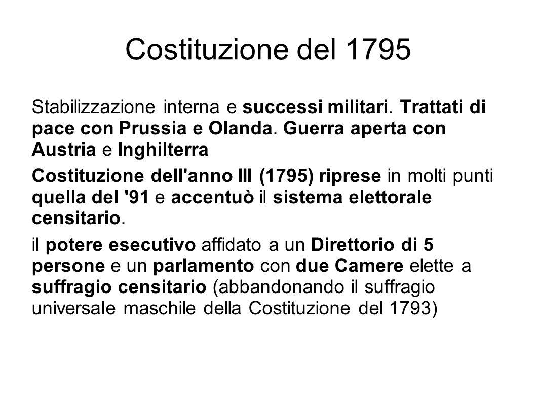 Costituzione del 1795 Stabilizzazione interna e successi militari. Trattati di pace con Prussia e Olanda. Guerra aperta con Austria e Inghilterra.