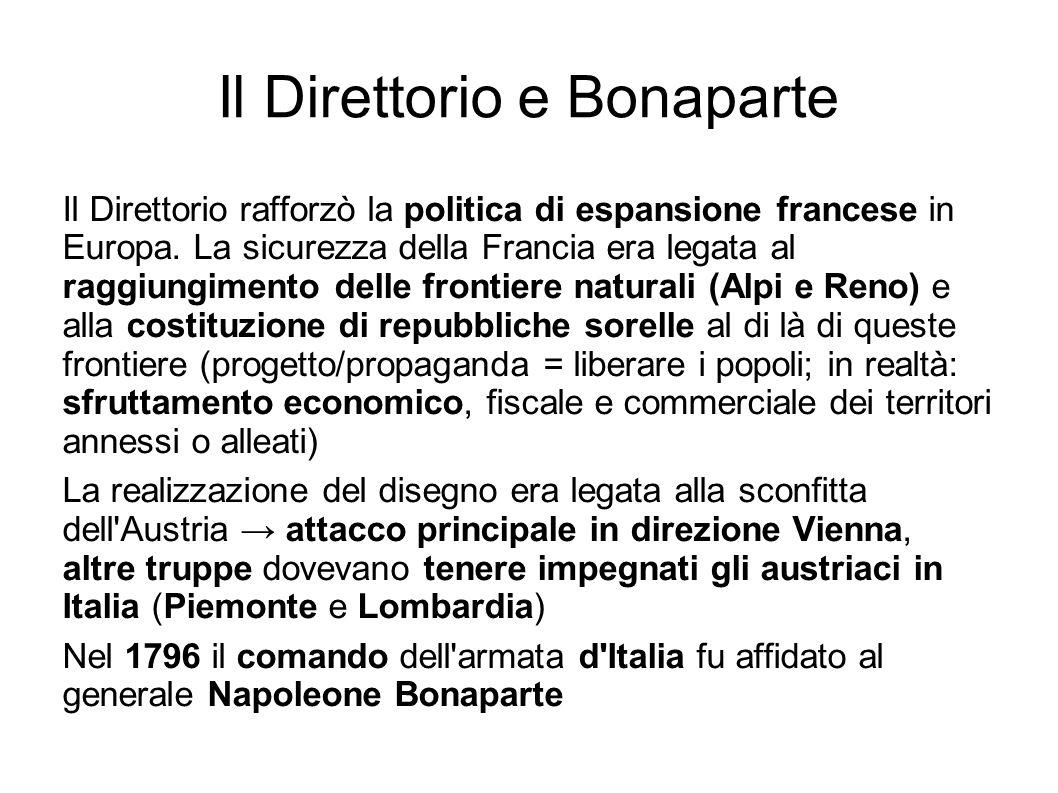Il Direttorio e Bonaparte