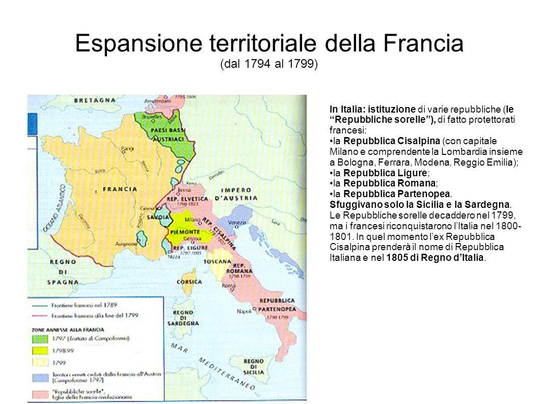Espansione territoriale della Francia (dal 1794 al 1799)