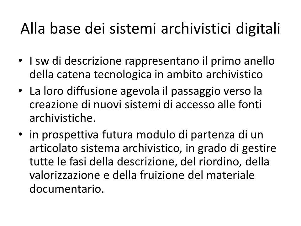 Alla base dei sistemi archivistici digitali