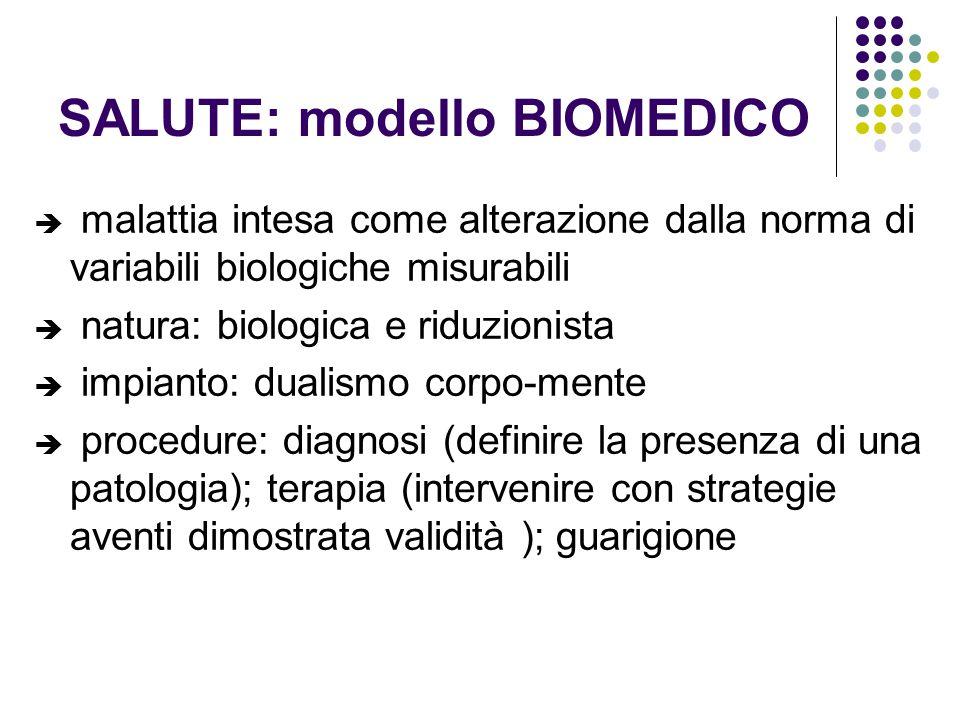 SALUTE: modello BIOMEDICO