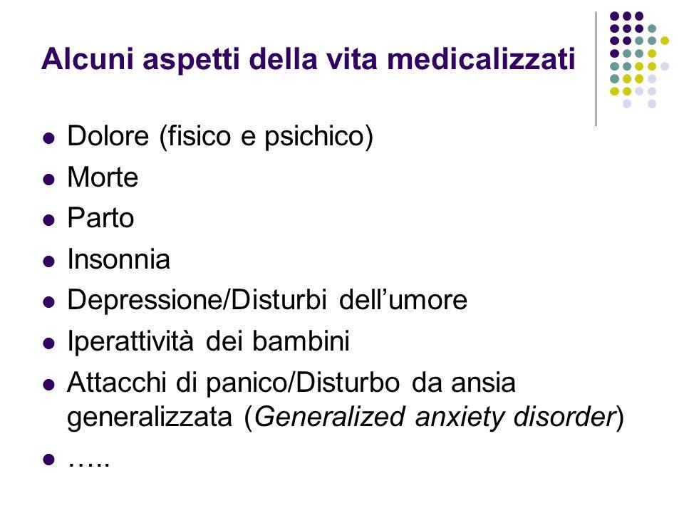 Alcuni aspetti della vita medicalizzati