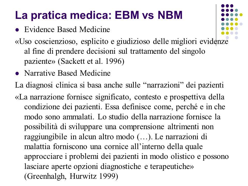 La pratica medica: EBM vs NBM