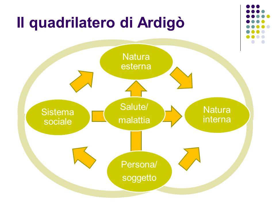 Il quadrilatero di Ardigò