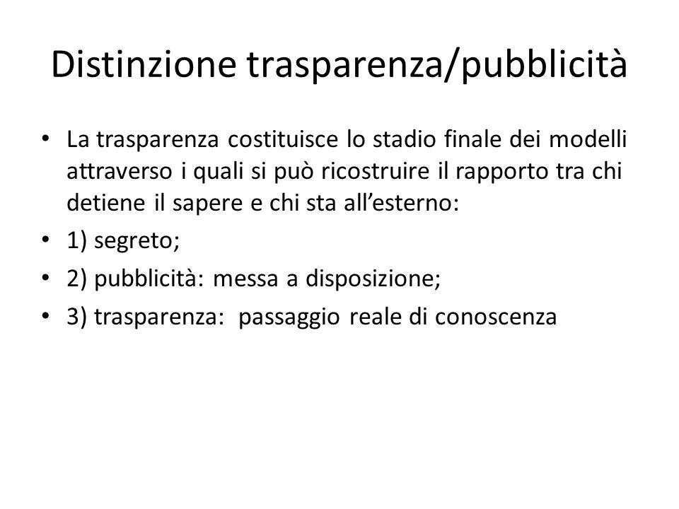 Distinzione trasparenza/pubblicità