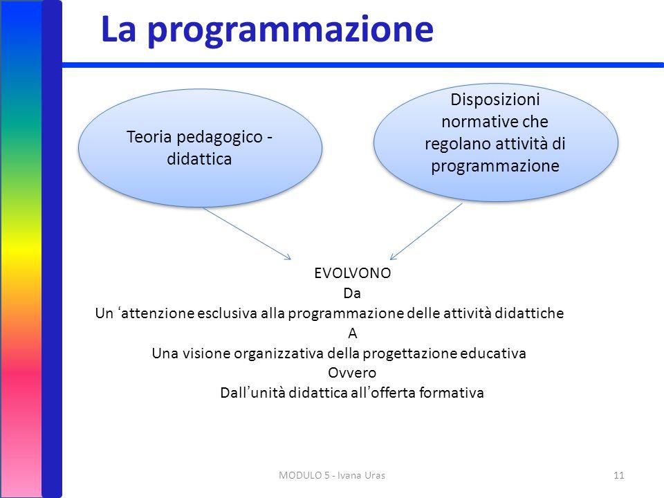 La programmazione Disposizioni normative che regolano attività di programmazione. Teoria pedagogico -didattica.