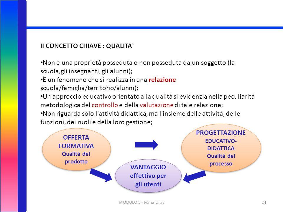 PROGETTAZIONE EDUCATIVO-DIDATTICA VANTAGGIO effettivo per gli utenti