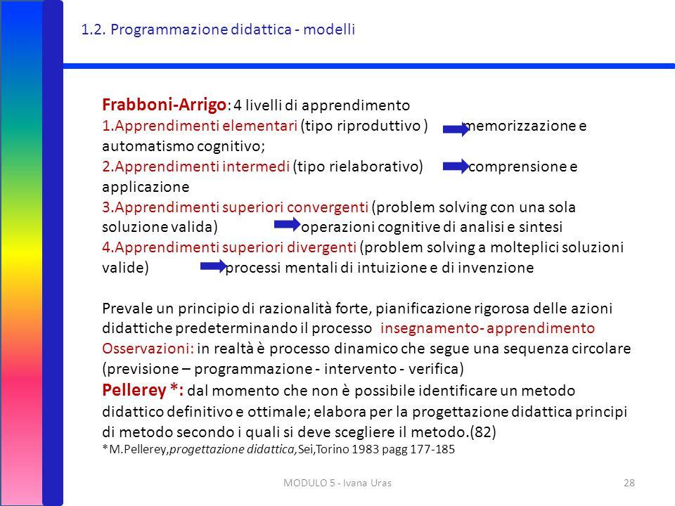 Frabboni-Arrigo: 4 livelli di apprendimento