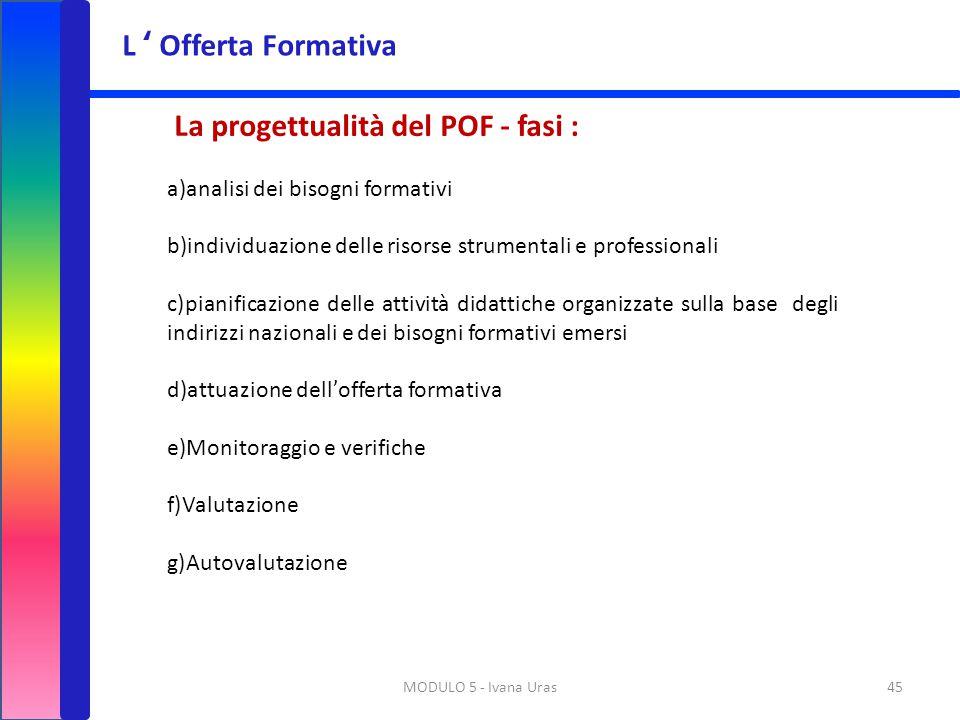 La progettualità del POF - fasi :