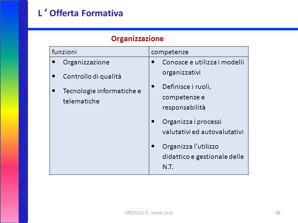 L ' Offerta Formativa Organizzazione funzioni competenze