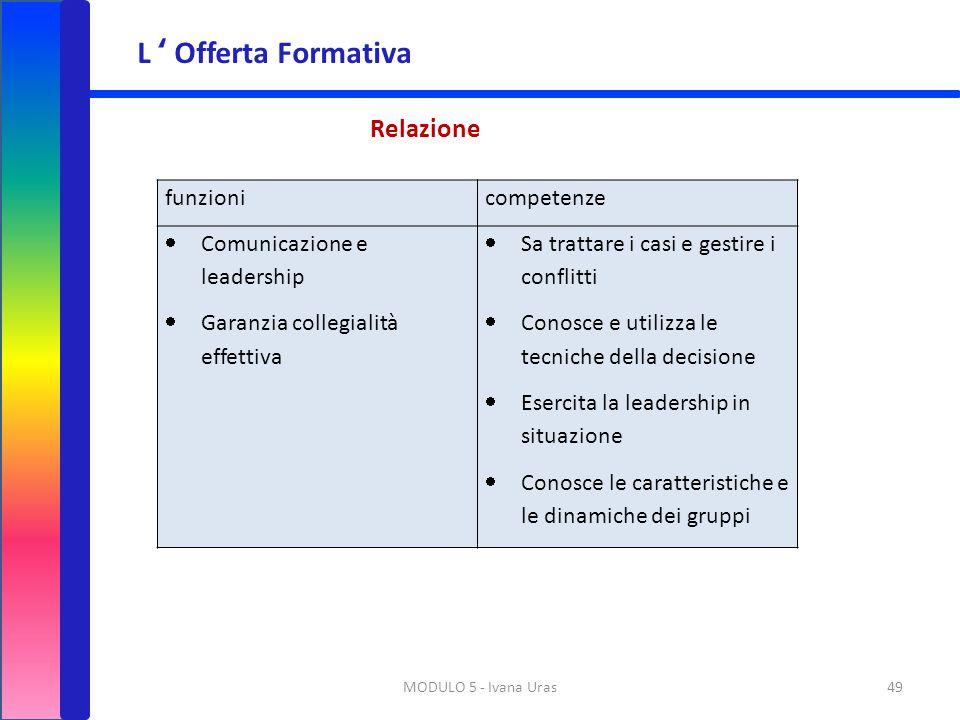 L ' Offerta Formativa Relazione funzioni competenze