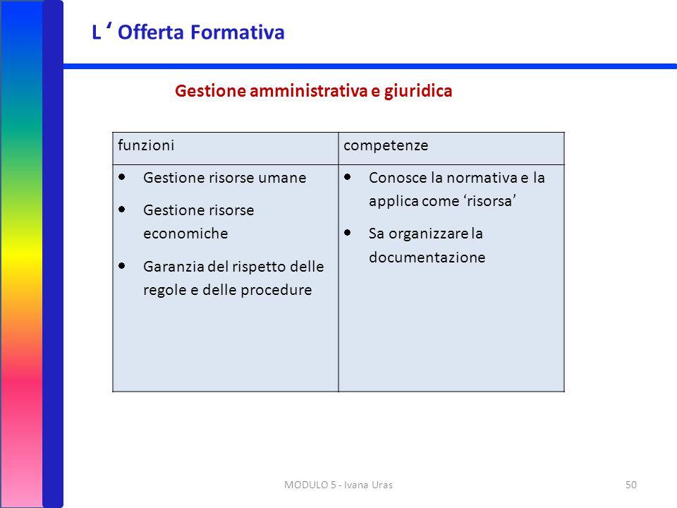 L ' Offerta Formativa Gestione amministrativa e giuridica funzioni