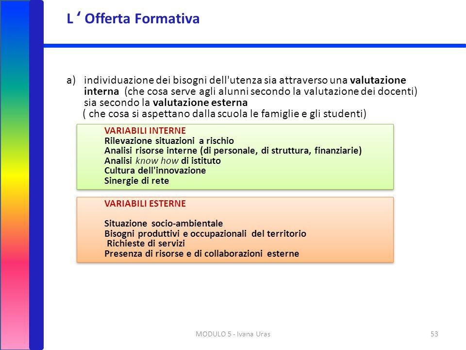 L ' Offerta Formativa