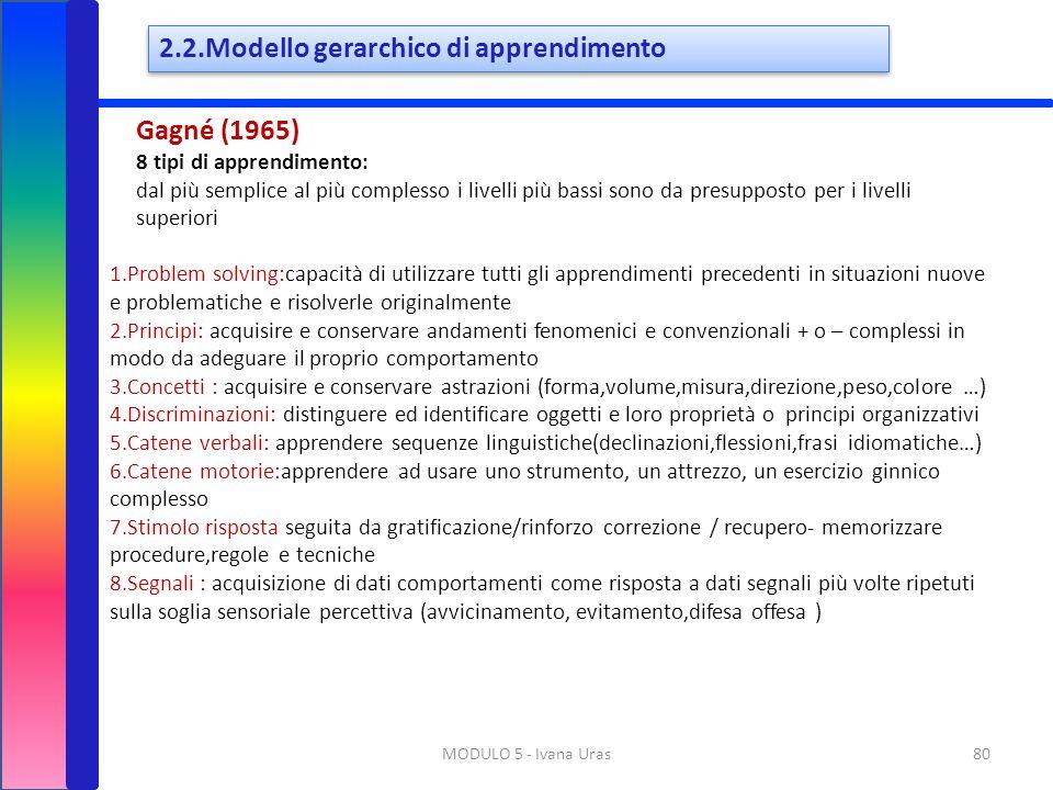 2.2.Modello gerarchico di apprendimento