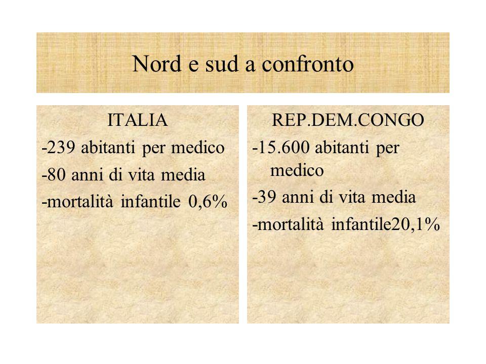 Nord e sud a confronto ITALIA -239 abitanti per medico