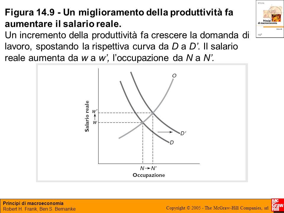 Figura 14.9 - Un miglioramento della produttività fa aumentare il salario reale.