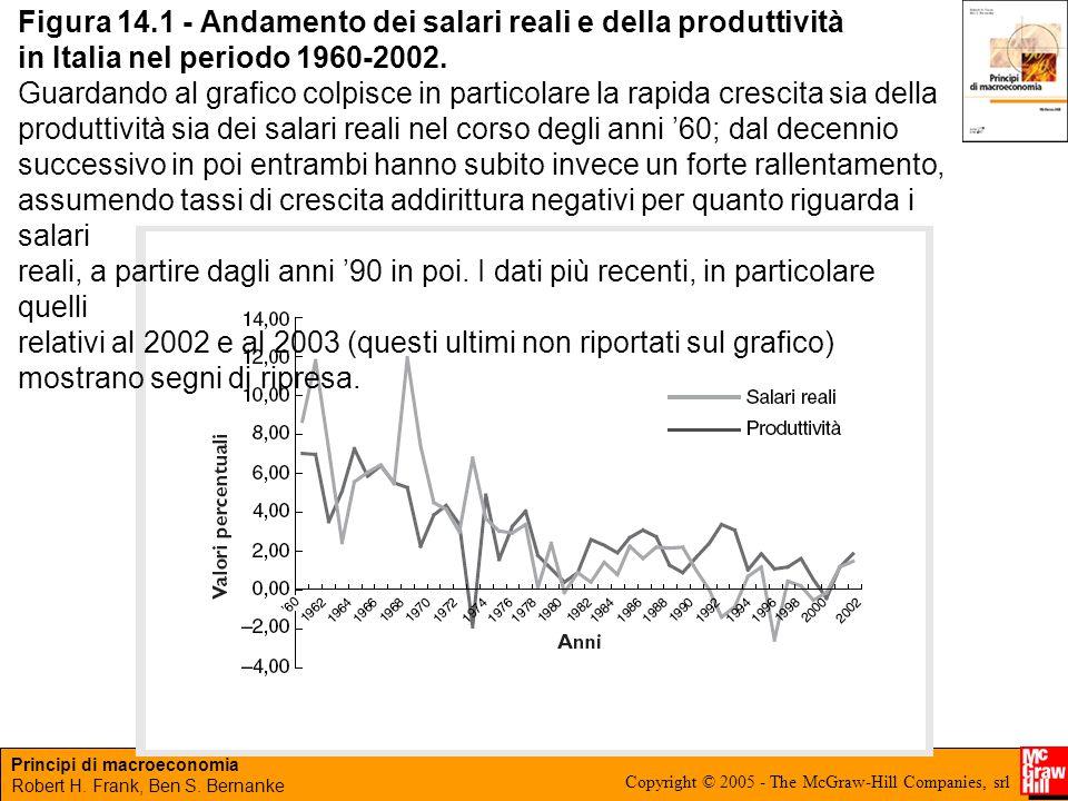 Figura 14.1 - Andamento dei salari reali e della produttività