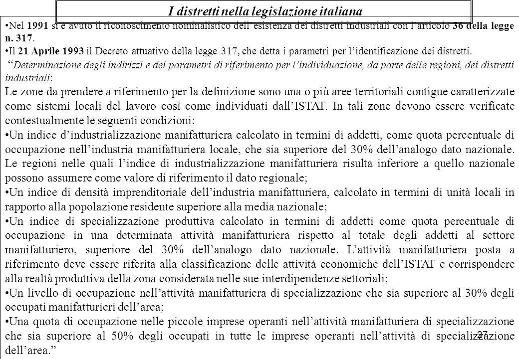 I distretti nella legislazione italiana