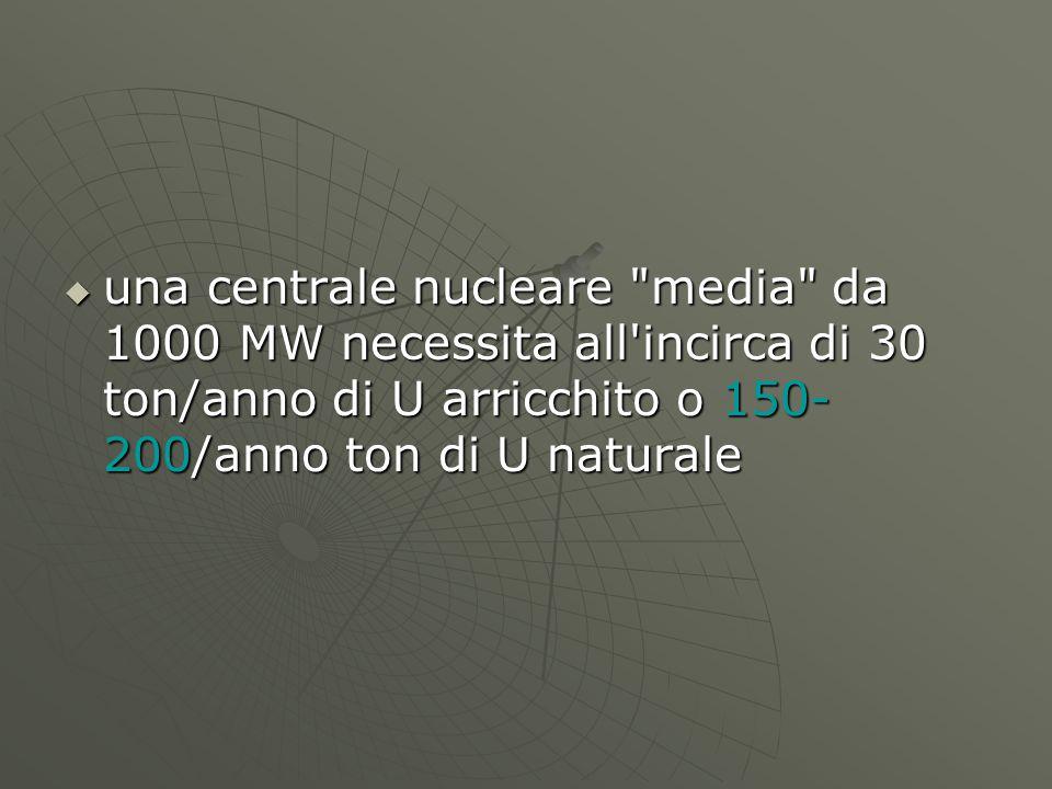 una centrale nucleare media da 1000 MW necessita all incirca di 30 ton/anno di U arricchito o 150-200/anno ton di U naturale