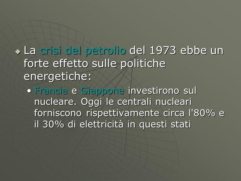La crisi del petrolio del 1973 ebbe un forte effetto sulle politiche energetiche: